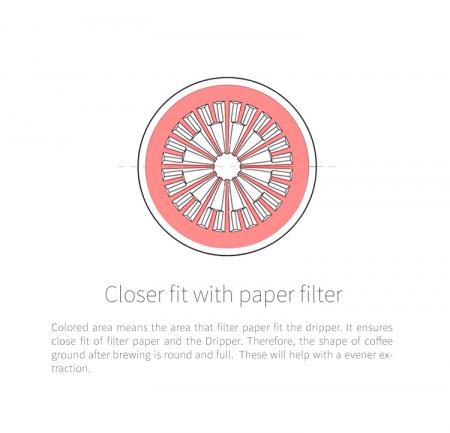 "Dripper plastic rezistent  ""Crystal Eye PC"" Timemore4"