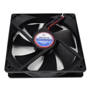 Ventilator de răcire CF05 [2]