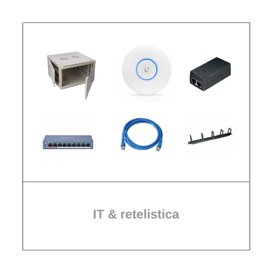 IT & retelistica