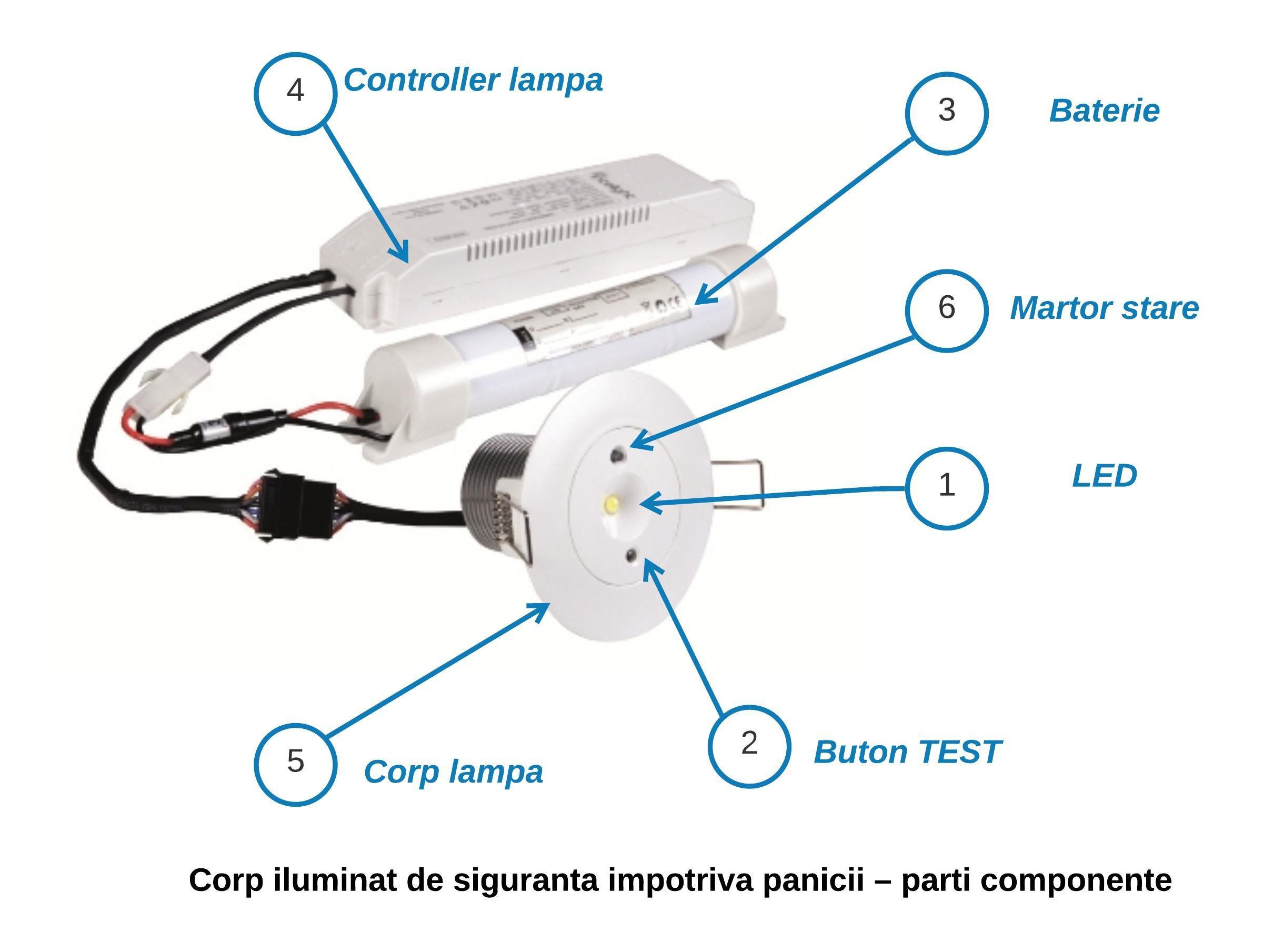 Corp iluminat de siguranta impotriva panicii – parti componente