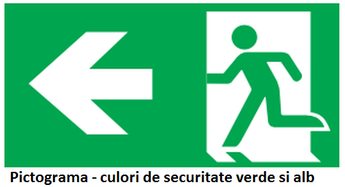 Pictograma EXIT - indicator de securitate pentru marcarea cailor de evacuare