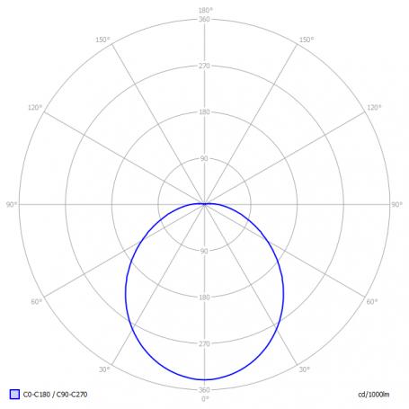 Plafoniera led rotunda, exterior, 12W, 3000K, IK10,Intelight 97802 [2]
