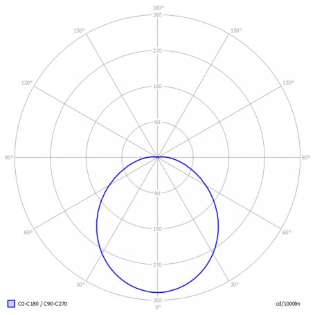 Plafoniera led rotunda, exterior, senzor prezenta, 12W, 4000K, IK10, Intelight 97847 [2]