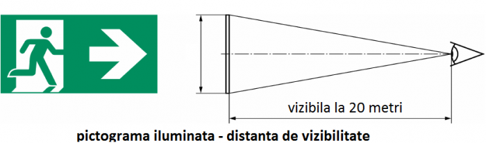 Pictograma evacuare EXIT jos OR5, 20m, Intelight 39977      1