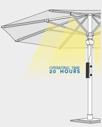TVSUN868A01K - kit iluminat umbrela soare 6