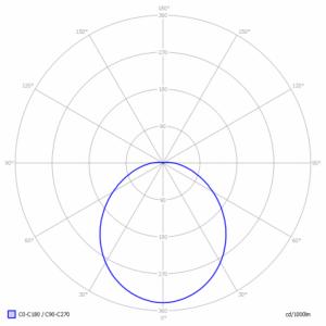 Plafoniera led Cosmic Intelight 97762 12W  2h mentinut/nementinut 2