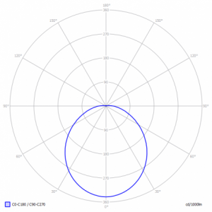 Plafoniera led Cosmic Intelight 98023 12W  2h  2
