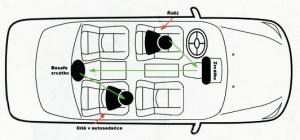 BeSafe - Oglindă retrovizoare pentru scaunele rear facing.2