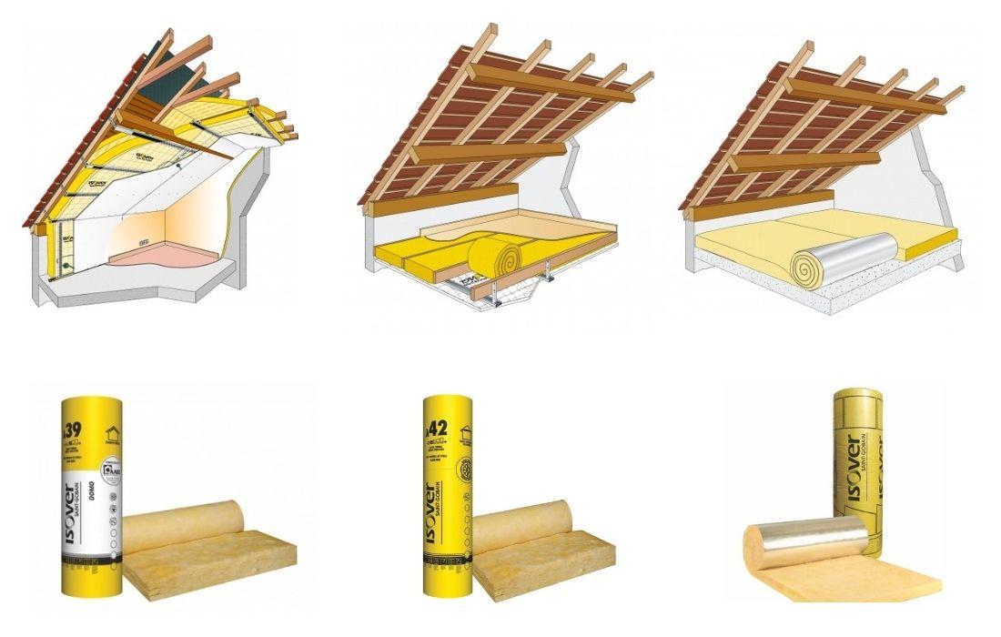 Vata minerala de sticla ISOVER pentru acoperis