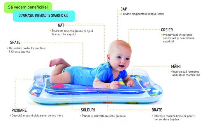 Covoras interactiv SMARTIC KID, jucarie interactiva cu apa, + 3 luni, 66x50cm, Animale Marine 2