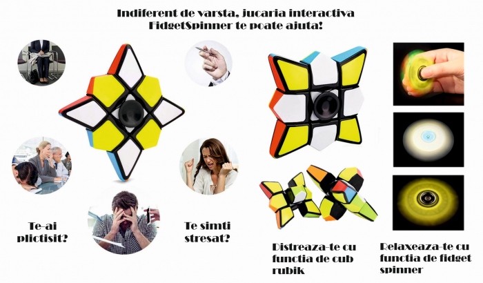 Jucarie interactiva antistres, FidgetSpinner, 3D design, copii si adulti, multicolor 5