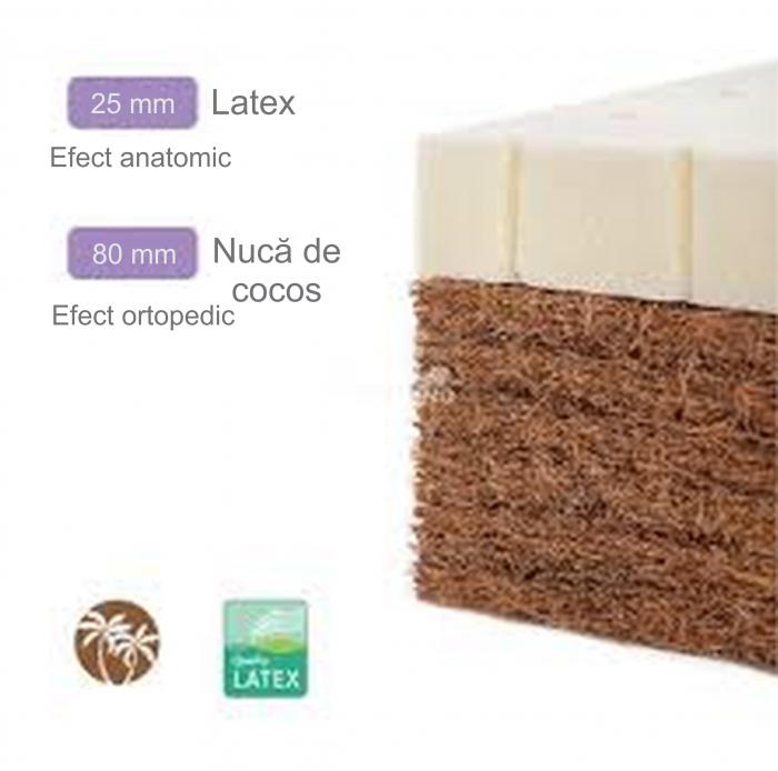 Saltea pentru bebelusi Editia Lux cu Fibra Cocos si Latex 120x60x11 cm, Husa Bumbac, Lavabila, Antialergica, Alb [6]