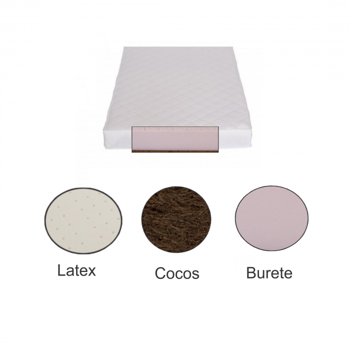 Saltea pentru bebelusi Premium, Fibra Cocos, Latex si Burete, 120x60x12 cm, Reversibila, Materiale Antialergice si Non-Toxice, Husa Microfibra, Alb [3]