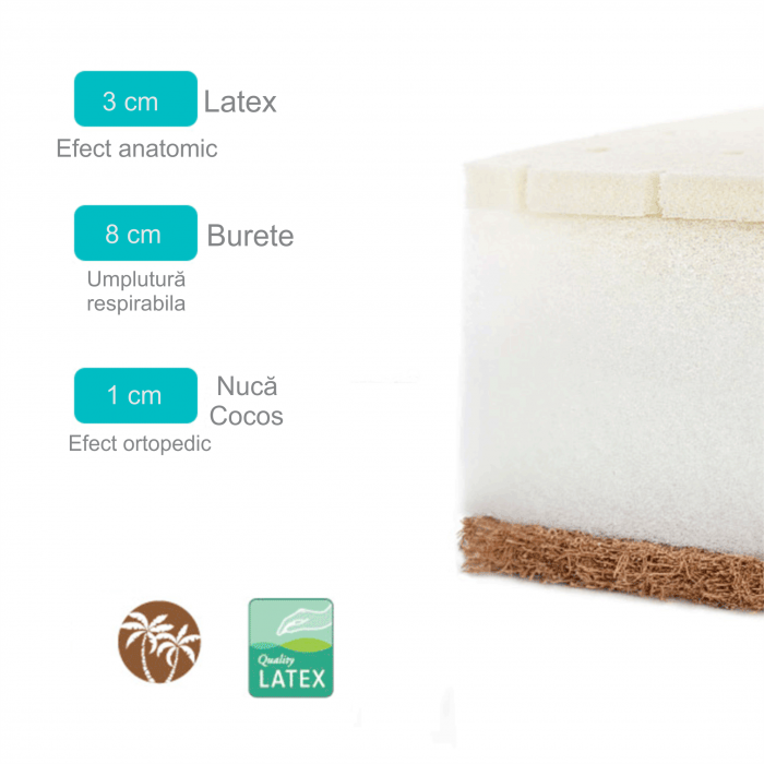 Saltea pentru bebelusi Premium, Fibra Cocos, Latex si Burete, 120x60x12 cm, Reversibila, Materiale Antialergice si Non-Toxice, Husa Microfibra, Alb 7