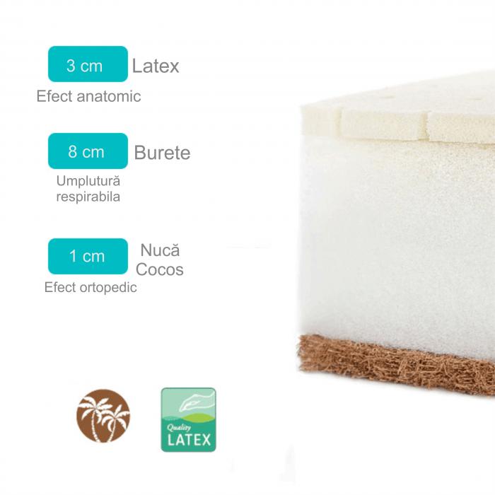 Saltea pentru bebelusi Premium, Fibra Cocos, Latex si Burete, 160x70x12 cm, Reversibila, Materiale Antialergice si Non-Toxice, Husa Microfibra, Alb [7]