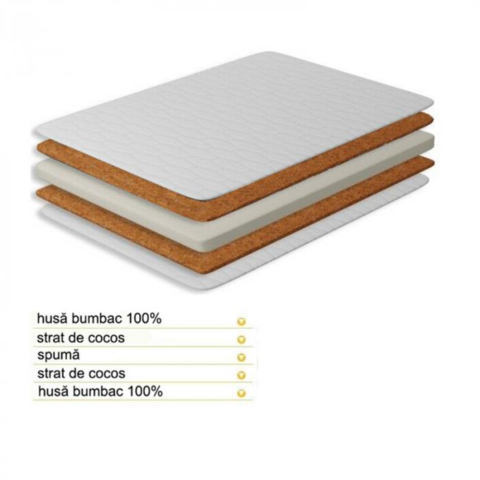 Saltea pentru Bebelusi Vise Placute, 115x55x10 cm, Fibra de Cocos, Husa Bumbac 100% Antialergica & Lavabila, Alb [4]
