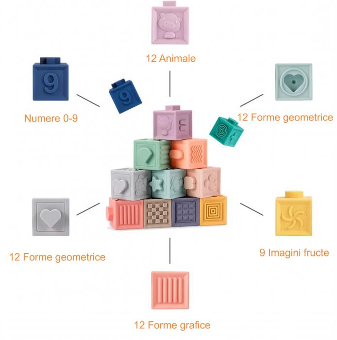 Set jucarii interactive si educative din silicon, Cuburi 12 piese, pentru dentitia bebelusilor, varsta +3 luni, Tumama®, multicolor [8]