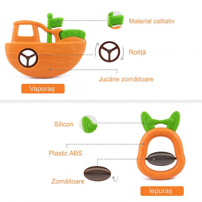 Set jucarii zornaitoare pentru bebelusi, diferite forme, 10 bucati, plastic fara BPA + silicon, Tumama®, multicolor [8]