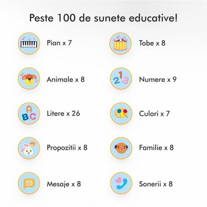 Telefon muzical  interactiv cu peste 100 de sunete educative pentru copii, Material Plastic/Silicon, Varsta +18 luni, Lumini si Sunete, Melodii, Tumama®, albastru/roz [9]