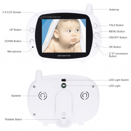 Pachet promo:Baby Monitor Audio Video, Wireless Nanny + Masinuta eccologica, interactiva Caprita4
