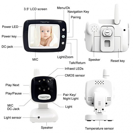 Baby Monitor Smart SI-LiveSmart SM36, model 2019, WI-FI 2,4Ghz, Talk-Back, Activare Vocala, Cantece Leagan incorporate2
