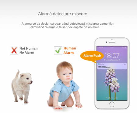 Baby Monitor V1, Rezolutie HD 1920 x 1080P, WiFi, Functia Night Vision, Aplicatie Telefon, Smartic®, alb [5]