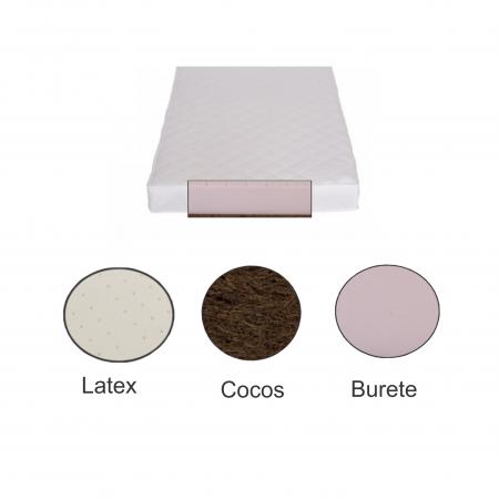 Saltea pentru bebelusi Premium, Fibra Cocos, Latex si Burete, 160x70x12 cm, Reversibila, Materiale Antialergice si Non-Toxice, Husa Microfibra, Alb [4]