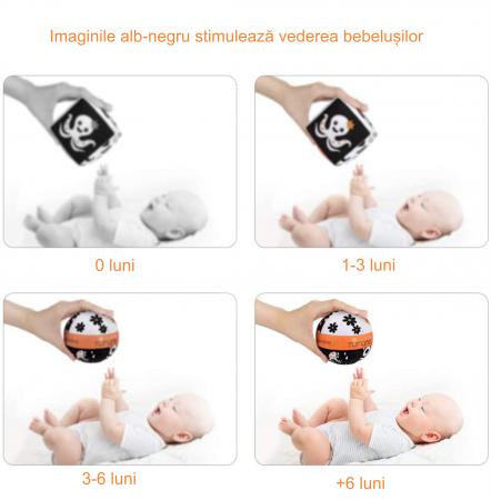 Set 4 jucarii zornaitoare pentru bebelusi, Forme Geometrice, varsta +3 luni, Tumama®, alb/negru [7]