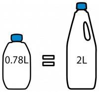 AQUA-KEM-BLUE-Solutie-dezinfectare-toaletele-portabile-PortaPotti-linemed