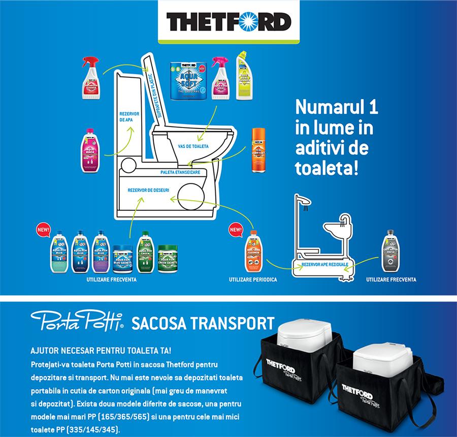 solutii-THETFORD-utilizare-toaleta-portabila-porta-potti
