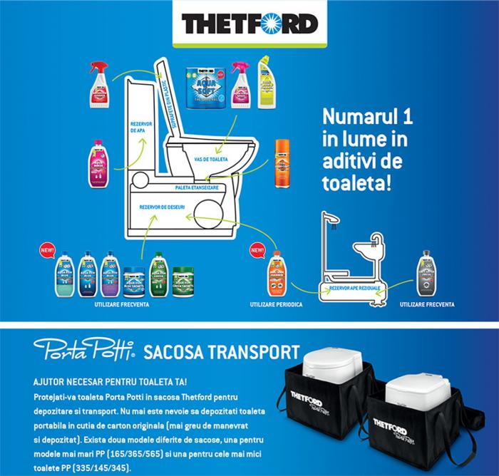 Aqua Soft - Hartie igienica solubila pentru toaletele portabile Porta Potti [1]