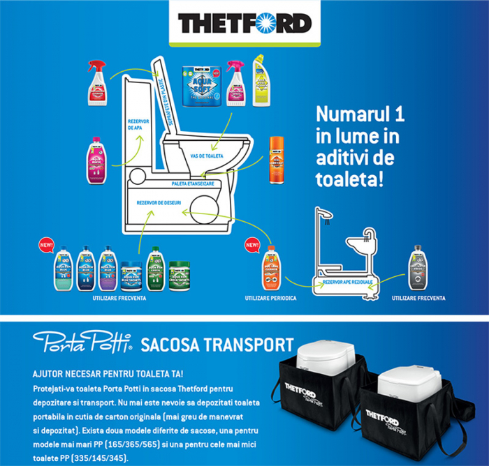 Cassette Tank Cleaner - Lichid curatare si intretinere rezervor deseuri toaleta portabila [5]
