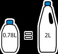 AQUA KEM BLUE Eucalyptus - Solutie concentrata dezinfectare rezervor reziduuri toaleta portabila - 780 ml (eficienta crescuta), miros de eucalipt [3]