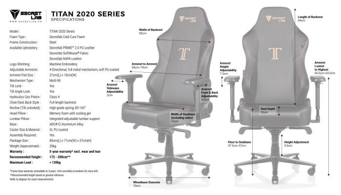 Scaun Gaming Secretlab TITAN  2020 Ahri [5]