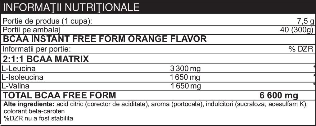 Specificatii BCAA 6600