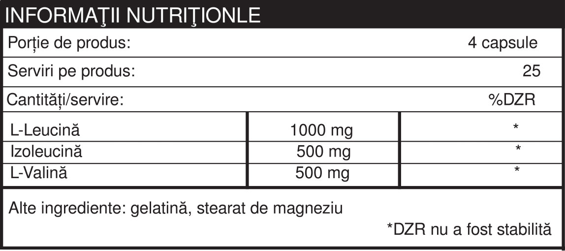 Specificatii BCAA