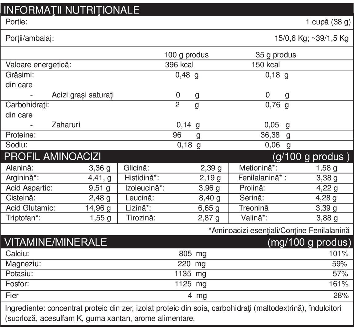 Specificatii PREMIUM MILK & EGG