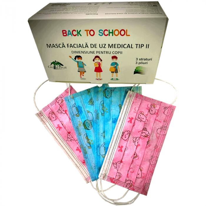 Masca Pediatrica Medicala Tip 2 | Totalmed Aparatura Medicala [0]
