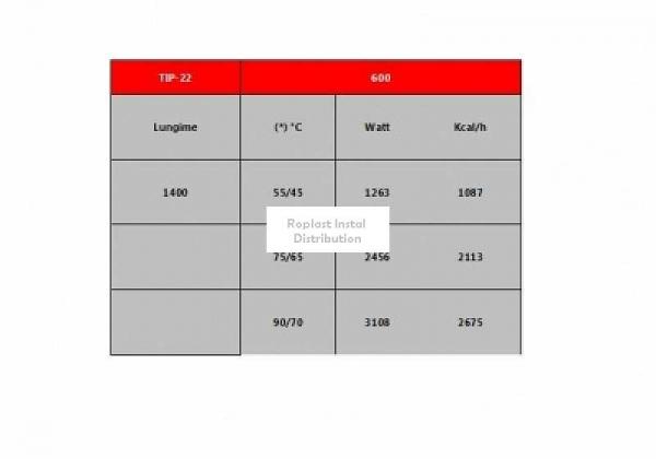 Radiator/Calorifer otel Copa Konveks 22/600/1400 [1]