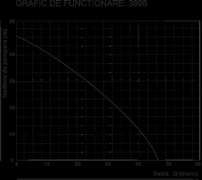 HIDROFOR JET 100L EPTO V[L]: 24 3