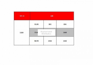Radiator/Calorifer otel Copa Konveks 22/600/1100 [1]