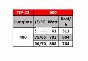 Radiator/Calorifer otel Copa Konveks 22/600/400 [1]