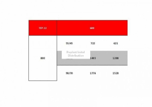 Radiator/Calorifer otel Copa Konveks 22/600/800 [1]