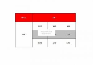 Radiator/Calorifer otel Copa Konveks 22/600/900 [1]