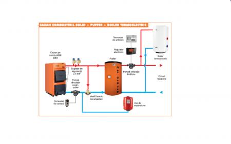 Pachet centrala termica pe lemne Ferroli FSB PRO 35 cu accesorii si puffer 800 litri1