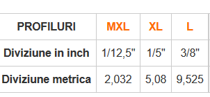 Curea Inchisa XL MXL L (produs cu optiuni multiple) 1