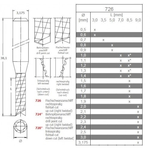 Freza materiale compozite 726 2 mm [1]