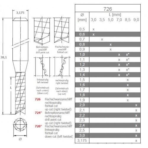 Freza materiale compozite 726 3 mm 1