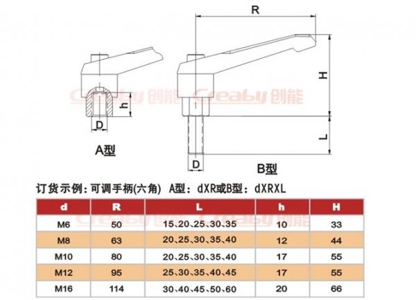 Maner fixare ajustabil M8x40 mm 1