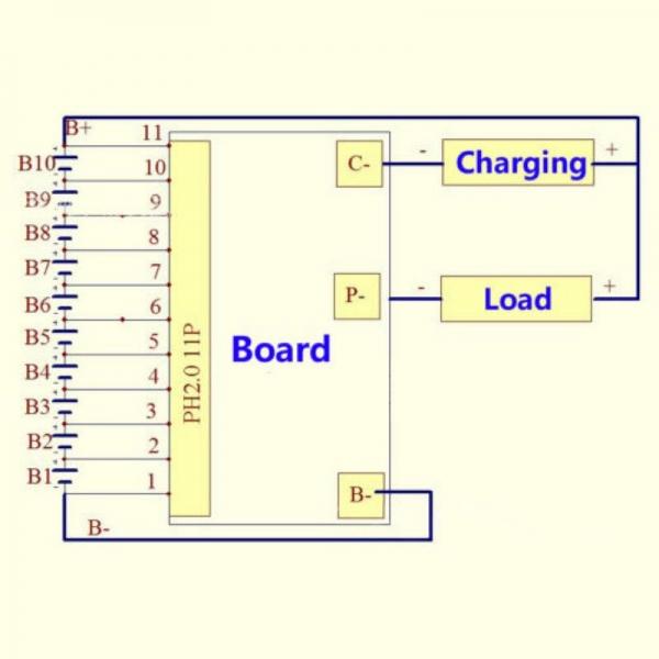 Modul echilibrare si protectie la incarcare 10S baterii Li-Ion 16A 1